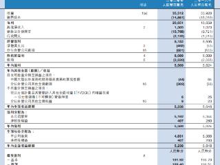 安踏体育2020年FILA品牌收入反超安踏,股价2日涨近14% 安踏体育,港股财报,02020.HK,FILA