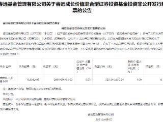 """睿远基金2021年一季度未""""开张"""",旗下产品参与东方雨虹近80亿定增 睿远基金,东方雨虹,定增"""