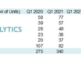 京东牵手OPPO合作,未来三年手机成交额复合年增长100% 京东,09618.HK