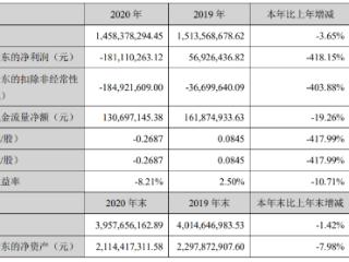 深入布局氢能源产业,雪人股份拟定增不超过6.7亿元 雪人股份,002639.SZ,定增