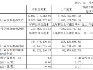 老白干酒:一季度净利润同比下降约15%,高档酒产销率均下滑 老白干酒,600559.SH,一季度报