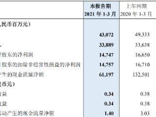 分手在即!华夏人寿计划清仓减持民生银行 民生银行,华夏人寿,600016.SH,减持