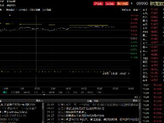祖龙娱乐获腾讯增持股价大涨,海外游戏业务增长迅猛 祖龙娱乐,腾讯,手机游戏