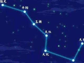 梦见北斗星是什么意思?梦见北斗星是什么预兆? 自然,梦见北斗星,单身者梦到北斗星