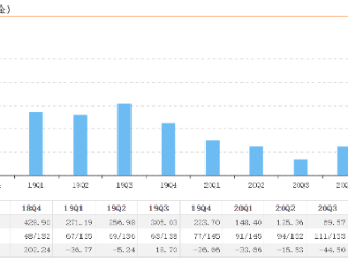 基金清盘、业绩乏力!人保资管基金规模一季度同比降幅达63.04% 人保资管,清盘,公募基金
