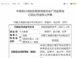 一日两大国行支行被罚!工行和中行南宁支行分别被罚50万 中国银行,工商银行,银保监局,处罚