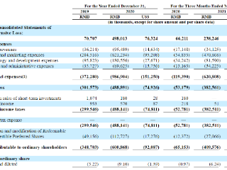 美股IPO 社交软件Soul赴美上市,腾讯为最大外部股东 Soul,美股IPO,美股新股递表
