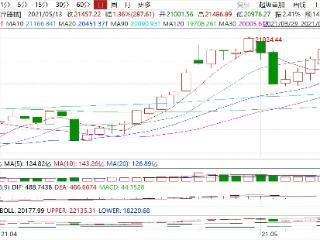 医械关注度飙升!医疗器械ETF(159883)逆市大涨1.21%,高居A股权益类ETF第一! 医疗器械,医疗器械ETF(159883),ETF基金