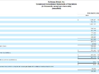 Coinbase一季度净利润增长超23倍,高达7.71亿美元 Coinbase,COIN,美股财报