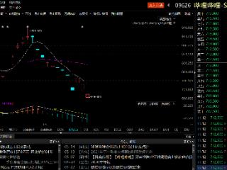 B站股价再创新低!一季度净亏损达9亿元,同比扩大68% B站,09626.HK,港股财报