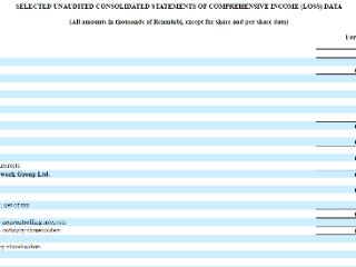 房多多一季度促成闭环GMV近300亿元,仍亏损1.05亿元 房多多,DUO,美股财报