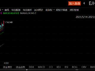美股IPO 股价暴涨1100%!家庭服务公司e家快服登陆纳斯达克 e家快服,美股IPO,美股新股首日