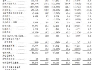 港股IPO 时代天使通过聆讯,2020年度净利润1.5亿元人民币 时代天使,港股IPO,聆讯