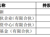 """精选层备战公司""""网映文化""""控股股东以8元/股转让82万股 网映文化,834902.NQ,精选层"""