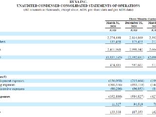 虎牙第一季度净利润1.86亿元,直播付费用户数降至590万 虎牙,HUYA,美股财报
