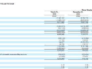 网易一季度净收入破200亿元,创历史新高 网易,NTES,09999.HK,美股财报