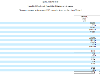 迅雷一季度转亏为盈,净利润673.8万美元 迅雷,XNET,美股财报
