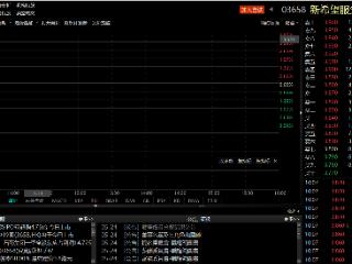 港股IPO|新希望服务今日正式登陆港交所主板,早盘股价开平 新希望服务,港股IPO,新股首日,房地产