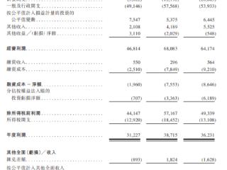 港股IPO|佳一教育拟赴港主板上市,入读学生人次超过22.5万人 佳一教育,港股IPO,递表