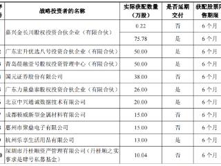 """德瑞锂电精选层小IPO结果""""出炉"""":网上冻结113.14亿元,中签率1.27% 德瑞锂电,833523.NQ,精选层,发行结果"""