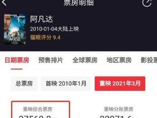 同样是重映,为什么《阿凡达》能拿3.7亿 吴京