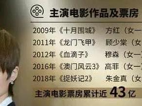 电影作品、国民度、高奢代言全都有,李宇春能不能跻身四大花旦?