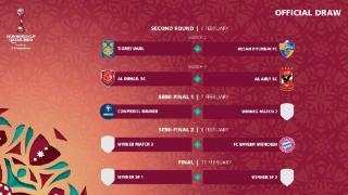 2020足球世俱杯抽签结果出炉 拜仁直接进半决赛